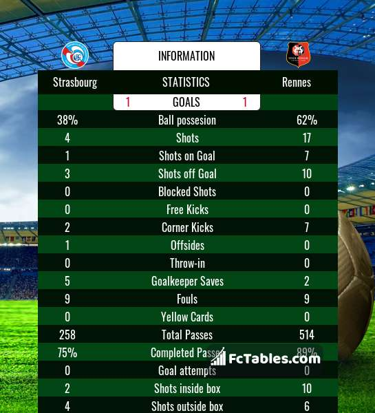 Preview image Strasbourg - Rennes