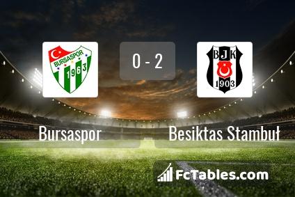 Preview image Bursaspor - Besiktas