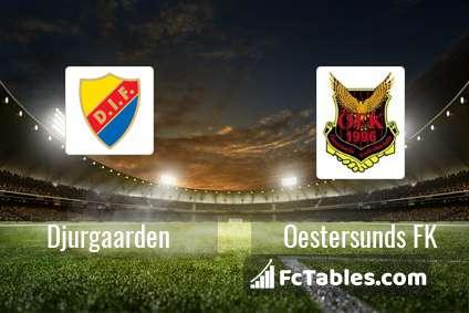 Preview image Djurgaarden - Oestersunds FK