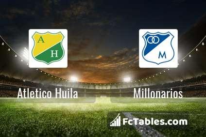 Atletico Huila Millonarios H2H