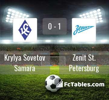 Preview image Krylya Sovetov Samara - Zenit St. Petersburg