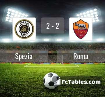 Preview image Spezia - Roma