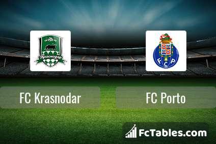 Podgląd zdjęcia FK Krasnodar - FC Porto