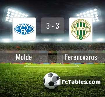 Preview image Molde - Ferencvaros