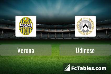 Preview image Verona - Udinese