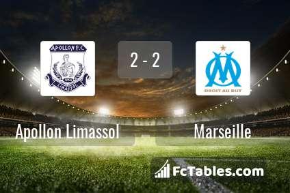 Preview image Apollon Limassol - Marseille