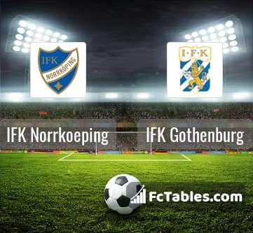 Podgląd zdjęcia IFK Norrkoeping - IFK Goeteborg