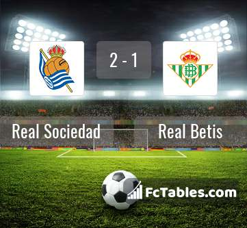 Preview image Real Sociedad - Real Betis