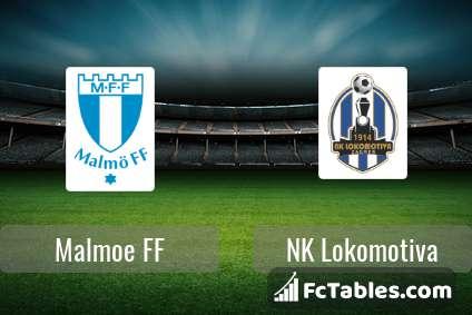 Preview image Malmoe FF - NK Lokomotiva