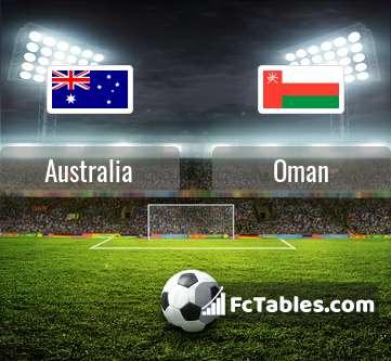 Preview image Australia - Oman