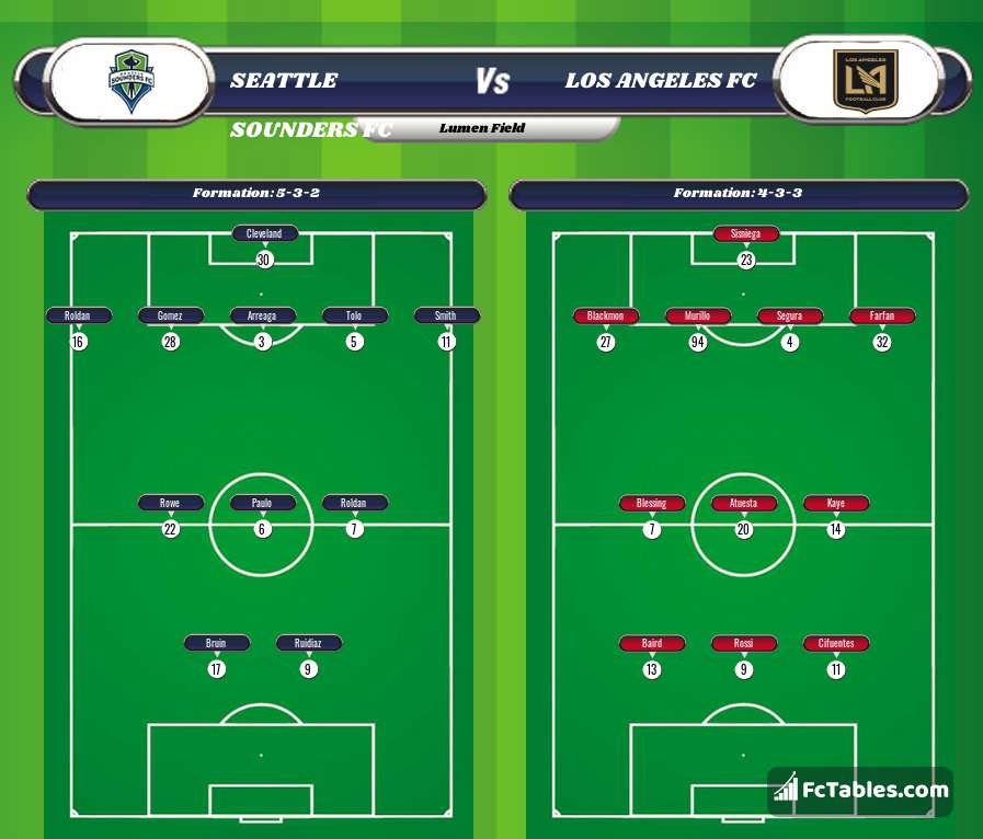 Preview image Seattle Sounders FC - Los Angeles FC