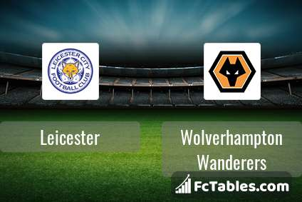 Leicester Wolverhampton Wanderers H2H
