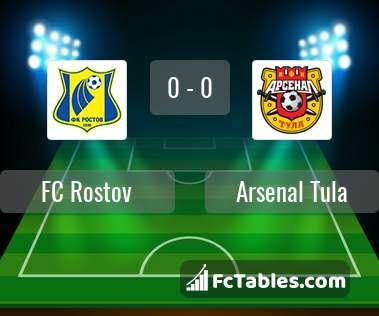 Anteprima della foto FC Rostov - Arsenal Tula