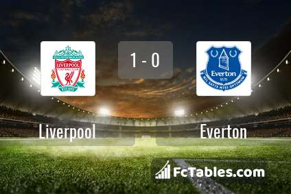 Preview image Liverpool - Everton