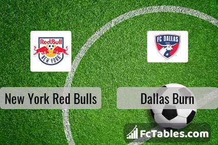 Preview image New York Red Bulls - Dallas Burn