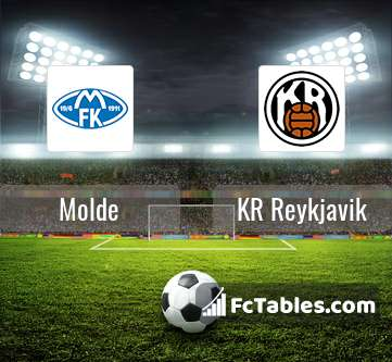 Preview image Molde - KR Reykjavik