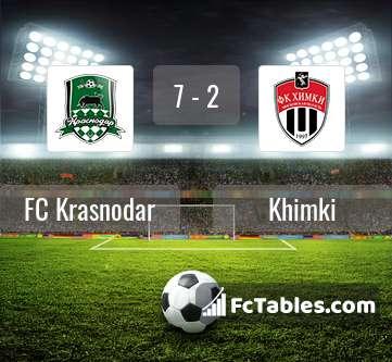 Preview image FC Krasnodar - Khimki