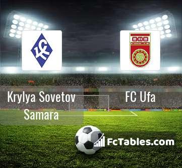Anteprima della foto Krylya Sovetov Samara - FC Ufa