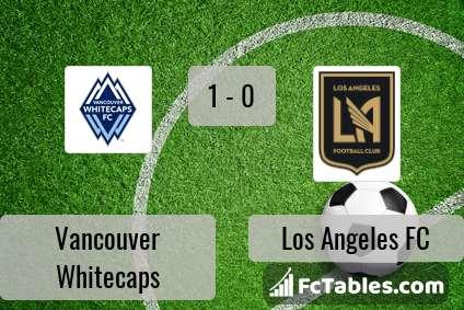 Preview image Vancouver Whitecaps - Los Angeles FC