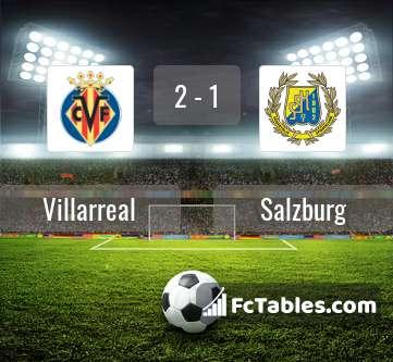 Podgląd zdjęcia Villarreal - Red Bull Salzburg
