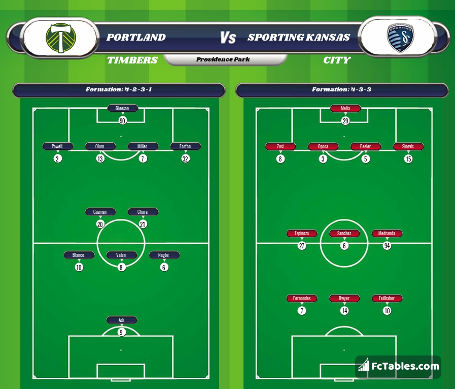 Preview image Portland Timbers - Sporting Kansas City