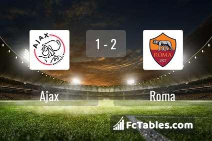 Preview image Ajax - Roma