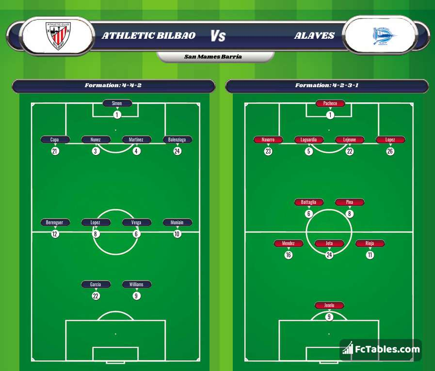 Preview image Athletic Bilbao - Alaves