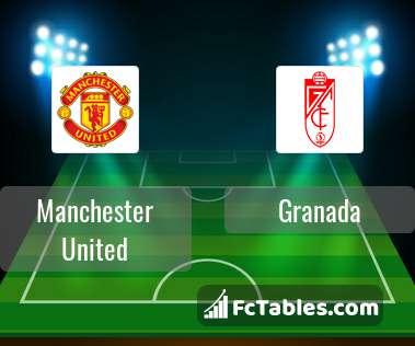 Podgląd zdjęcia Manchester United - Granada