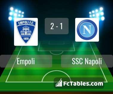 Anteprima della foto Empoli - Napoli