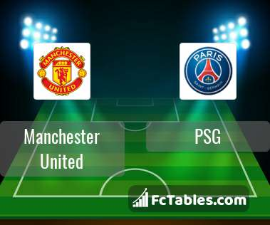 Preview image Manchester United - PSG