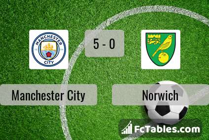 Preview image Manchester City - Norwich
