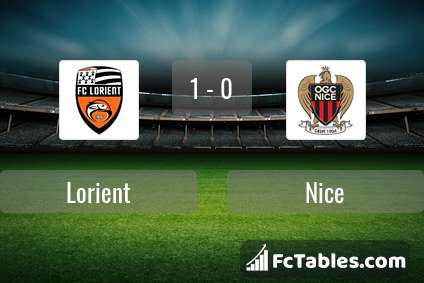 Preview image Lorient - Nice