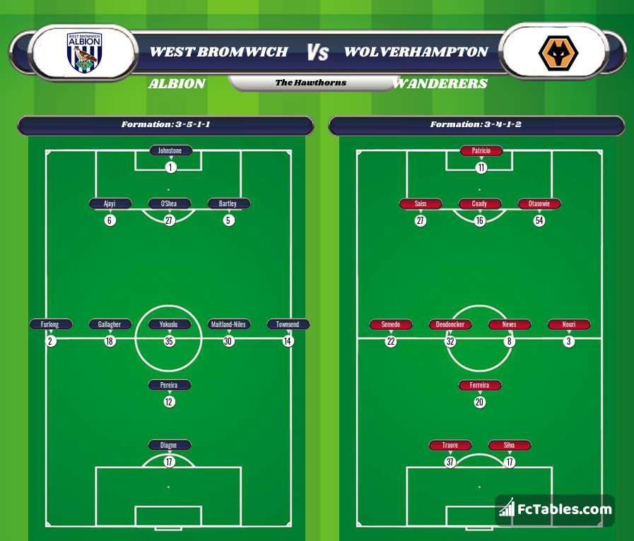 Preview image West Bromwich Albion - Wolverhampton Wanderers