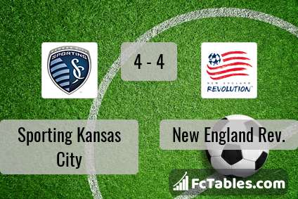 Preview image Sporting Kansas City - New England Rev.