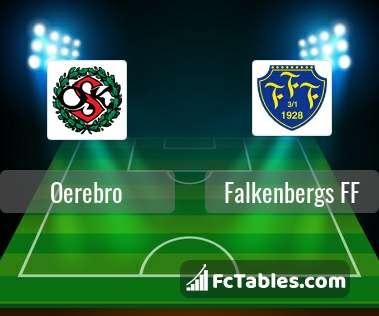 Preview image Oerebro - Falkenbergs FF