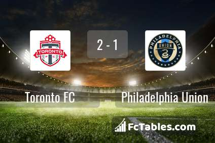 Preview image Toronto FC - Philadelphia Union