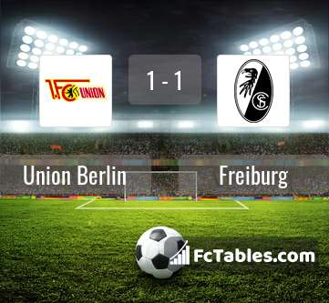 Preview image Union Berlin - Freiburg