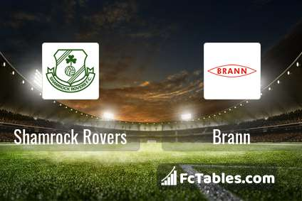 Preview image Shamrock Rovers - Brann