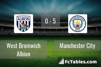 Preview image West Bromwich Albion - Manchester City