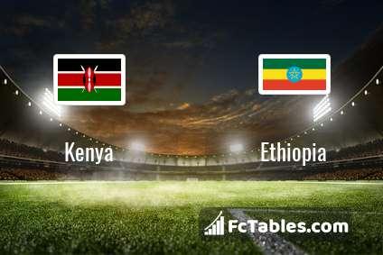 Kenya Vs Ethiopia H2h 14 Oct 2018 Head To Head Stats Predictions