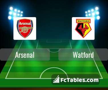 Anteprima della foto Arsenal - Watford