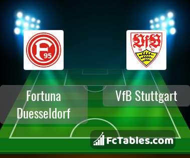 Preview image Fortuna Duesseldorf - VfB Stuttgart