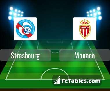 Preview image Strasbourg - Monaco