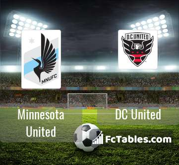 Preview image Minnesota United - DC United
