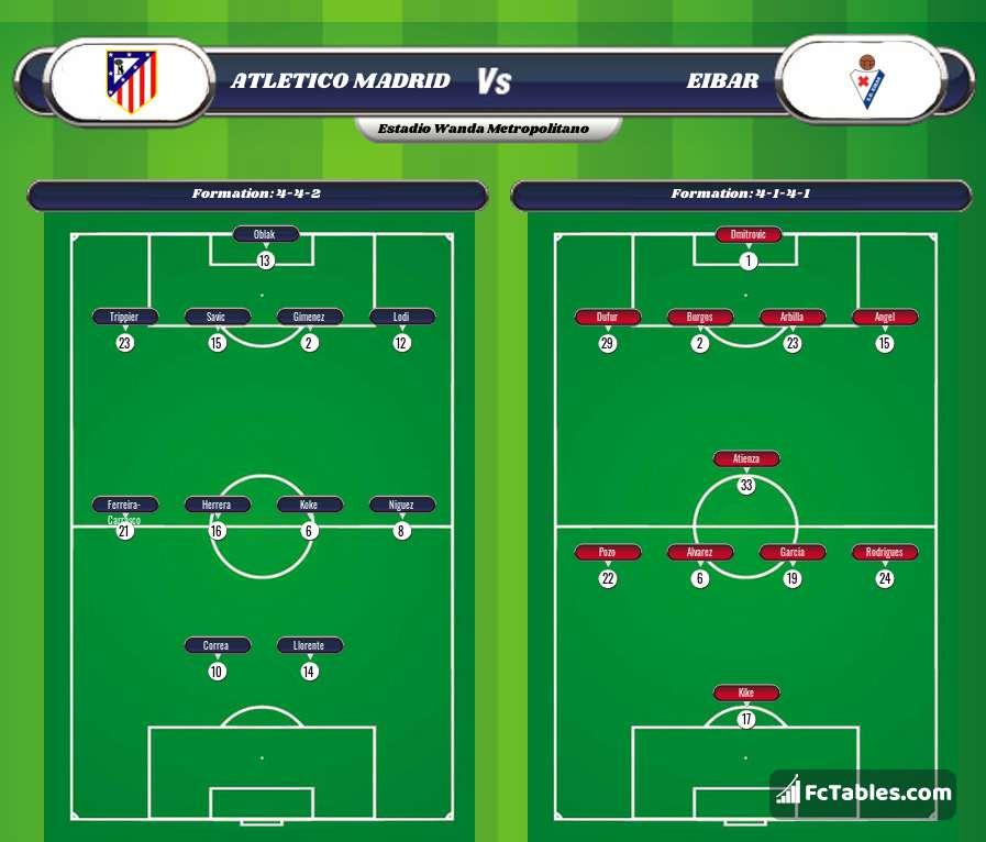 Preview image Atletico Madrid - Eibar
