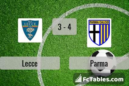 Preview image Lecce - Parma