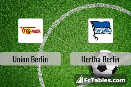 Podgląd zdjęcia Union Berlin - Hertha Berlin