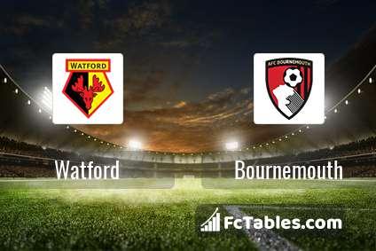 Podgląd zdjęcia Watford - AFC Bournemouth