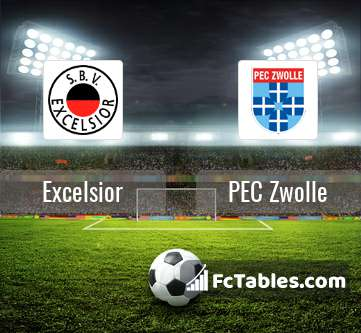 Excelsior Vs Pec Zwolle H2h 17 Mar 2019 Head To Head Stats Prediction