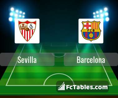 Anteprima della foto Sevilla - Barcelona
